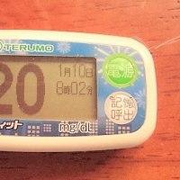 今日の血糖値