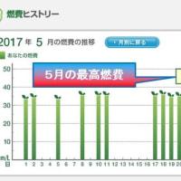 C-HR ハイブリッド(G)2017年5月の燃費  カタログの燃費クリア!
