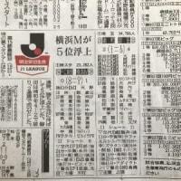「横浜Mが5位浮上」の記事。