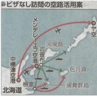 日本はいかにして北方四島を領有したか