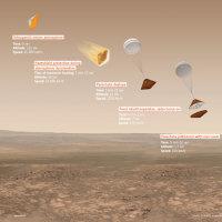 欧州宇宙機関の火星着陸機、通信途絶える。また失敗!?