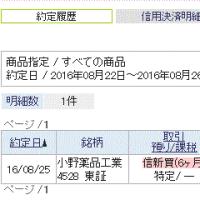 185.11円安