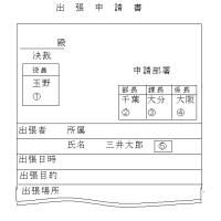T-式仕事法 第8章 概念の理解
