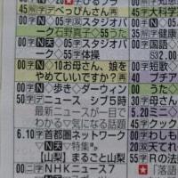 1回東京3日目12R「隣同士レースで、本日唯一のルロワタイム馬(A)!トーセンラムセス」