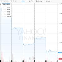 任天堂、ゲーム販売不振で33%減収。