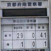 京のブログ(2月19日(火))/仏滅/八白金星/丙辰/
