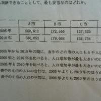 東京消防庁1類no18(平成24年5月27日)