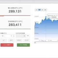 仮想通貨の取引が、日本の消費税に影響する可能性。