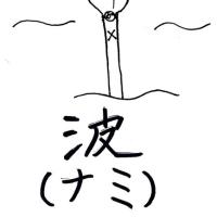 カンジるジャンプのボツネタ
