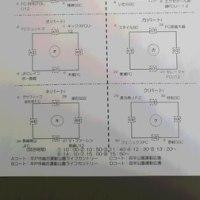 第8回リンガーハットカップ長崎県ジュニアサッカー大会組合せ
