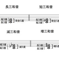 和音2(マンドリンの生徒のために) ミズムラ音楽教室