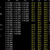 2007 F1 フランスGP 予選