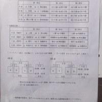県強化練習会②