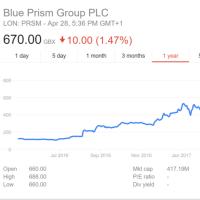 RPAとBluePrism