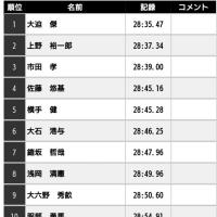 陸上 日本選手権