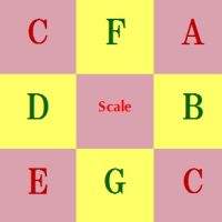 9 cell - Scale
