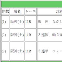 第22回 アンタレスステークス(GIII)
