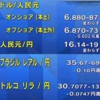 2017.3.27 Newsモーニングサテライト