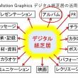 モーショングラフィックス・デジタル紙芝居の活用