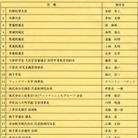 千葉科学大学のイベントに出席する軍事産業万歳の神道政治連盟やら、日本会議所属の拝金教の人たち