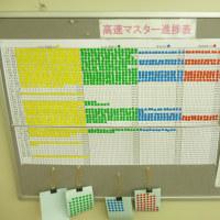 JR八尾駅前校 掲示物紹介②