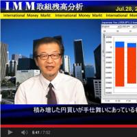 円の売り越しが一段縮小し、買い越しは微増で円高を示唆するも動きは逆-IMM分析活字版