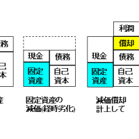 ��̱�кѷ��δ���(3-2) �ݸ�����ܸ��ס�