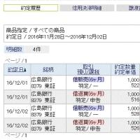 44.86円高