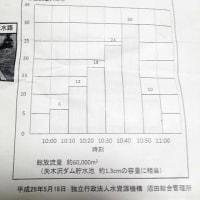 「矢木沢ダム点検放流」を見てきた。