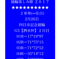 2/26 四日市記念競輪 G3 2日目