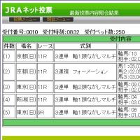 10月16日 日曜日のメインレース 秋華賞