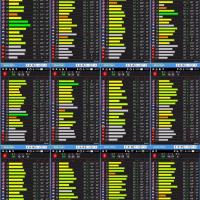 5/19-20:AzEl正常受信継続中! 1時間毎スマホQZS-1モニタリング