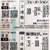 あてまんアイドル=横山ルリカ フェブラリーS(GI)