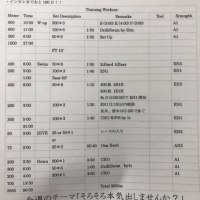 5月24日(水) 1部練