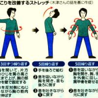 スマホを覗き込む姿勢って普段の4倍以上首や肩に負担が・・・