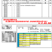 1月20日(金) 1部練
