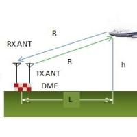 TOITAの「航空無線通信士受験塾」第20期工学第2章航法支援施設 (1)VOR/DMEその4