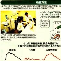 光トポグラフィー検査保険適用になったが・・・誤診や高額治療に導く例が・・・
