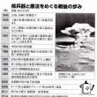 女優列伝Ⅳ 原泉3  核兵器を持てる、ようにしておく?