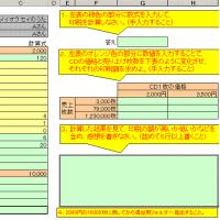 情報d14(Excelによる著作権使用料(印税)の計算)