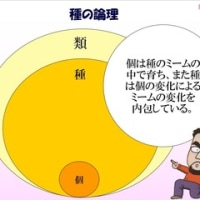 桃知さんが近藤さんの講演について書いたブログを読んで考えた