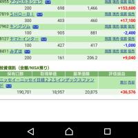 復活?4/26の株の結果