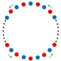ジュニア数学オリンピックの簡単な問題(134)
