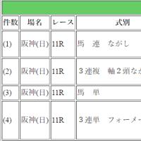 第77回 桜花賞(GI)