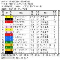 ■チャンピオンズC結果報告
