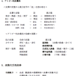 二宮文乃先生「漢方による20年間アトピー治療の集大成」