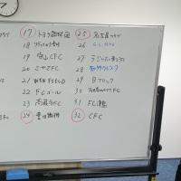 第53回全国社会人サッカー選手権愛知県大会要綱と組合せ