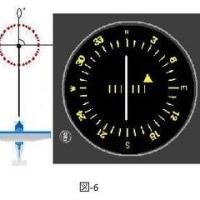 TOITAの「航空無線通信士受験塾」第20期工学第2章航法支援施設 (1)VOR/DMEその5