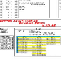4月29日(土) 1部練