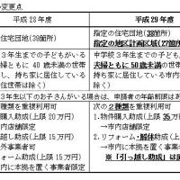 横須賀市子育てファミリー等応援バンク助成対象拡大